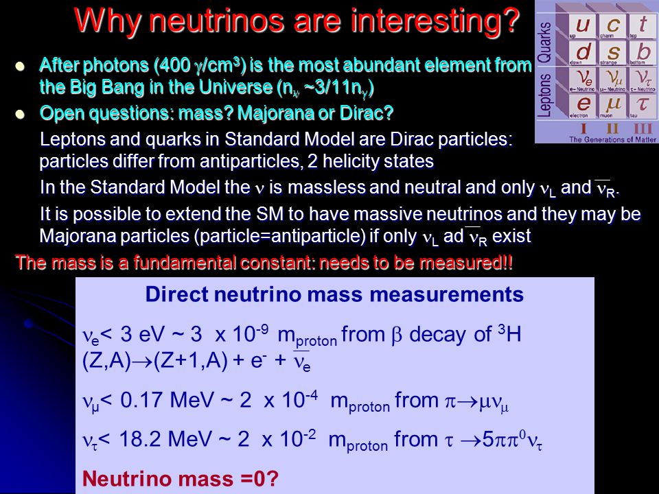Teresa Montaruli, 5 - 7 Apr. 2005 Neutrino Fluxes Atmospheric s s from WIMP annhilation Cosmic s