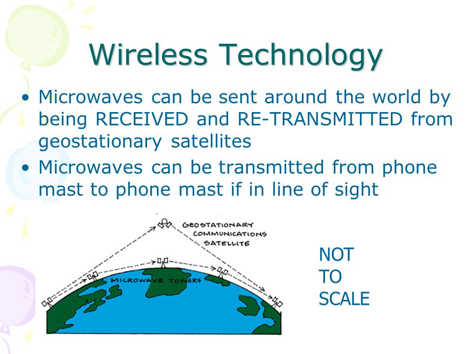 Wireless Technology Microwaves can be sent around the world by being RECEIVED and RE-TRANSMITTED from geostationary satellites Microwaves can be transmitted from phone mast to phone mast if in line of sight NOT TO SCALE