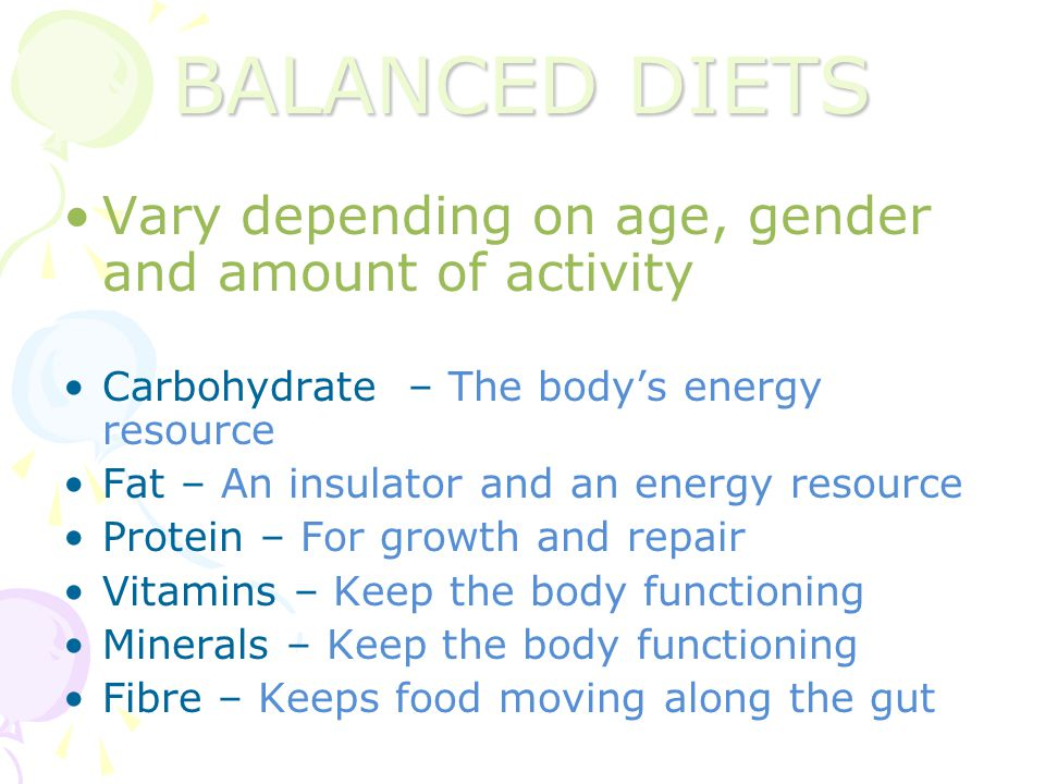 BALANCED DIETS Vary depending on age, gender and amount of activity Carbohydrate – The body's energy resource Fat – An insulator and an energy resource Protein – For growth and repair Vitamins – Keep the body functioning Minerals – Keep the body functioning Fibre – Keeps food moving along the gut