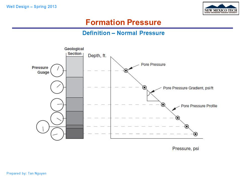 Well Design – Spring 2013 Prepared by: Tan Nguyen The datum which is generally used during drilling operations is the drillfloor elevation but a more general datum level, used almost universally, is Mean Sea Level, MSL.