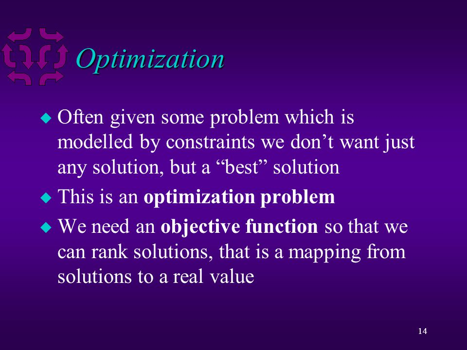 14 Optimization u Often given some problem which is modelled by constraints we don't want just any solution, but a best solution u This is an optimization problem u We need an objective function so that we can rank solutions, that is a mapping from solutions to a real value
