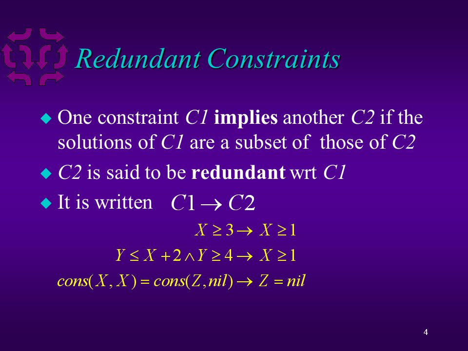 4 Redundant Constraints u One constraint C1 implies another C2 if the solutions of C1 are a subset of those of C2 u C2 is said to be redundant wrt C1 u It is written