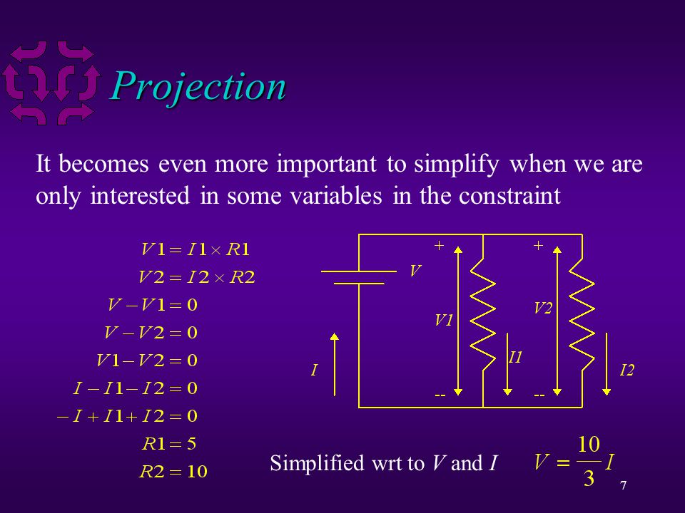 7 Projection It becomes even more important to simplify when we are only interested in some variables in the constraint Simplified wrt to V and I