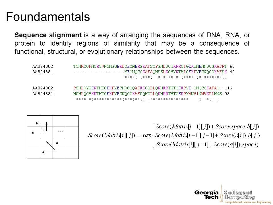 Algorithm: AS2() for each color c do for each v do if v[c1][c]=v[c][c1] and (v[c1]=v[c][c2] || v[c1]=v[c][c2) (1) or v[c1][c2]=v[c][c1] and (v[c1]=v[c][c2] || v[c1]=v[c][c2) (2) v,v[c],v[c1],v[c2] are AS; (1), major set is (v,v[c1]) and (v[c],v[c2]) or (2), major set is (v,v[c2]) and (v[c],v[c1]) endif endfor c c c2 (1) (2) c1 c2c1 c c2