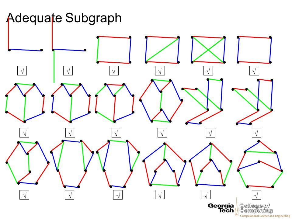 Adequate Subgraph √√√√√√ √√ √ √√ √ √√ √ √ √√
