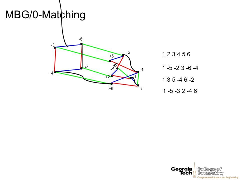 MBG/0-Matching -3 -6 +1 +4 -2 +5 +3 +2 +6-5 -4 1 2 3 4 5 6 1 -5 -2 3 -6 -4 1 3 5 -4 6 -2 1 -5 -3 2 -4 6