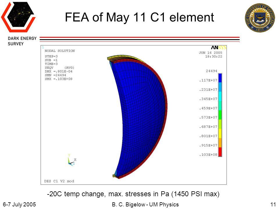 6-7 July 200511B. C. Bigelow - UM Physics FEA of May 11 C1 element -20C temp change, max.