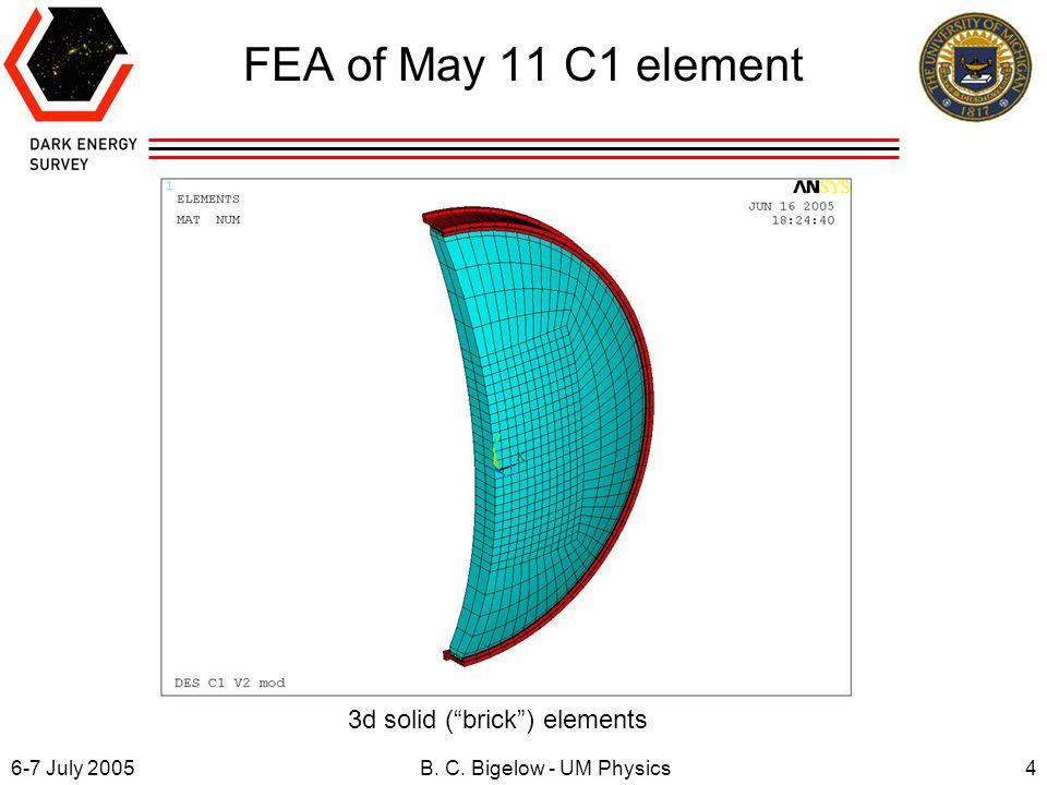 6-7 July 20054B. C. Bigelow - UM Physics FEA of May 11 C1 element 3d solid ( brick ) elements