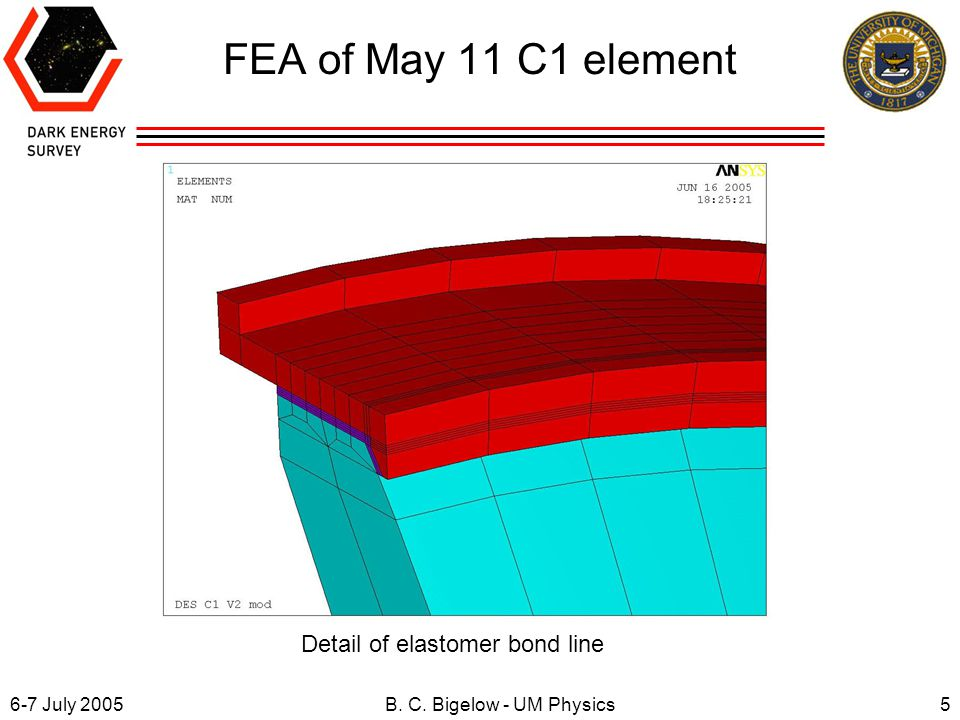 6-7 July 20055B. C. Bigelow - UM Physics FEA of May 11 C1 element Detail of elastomer bond line