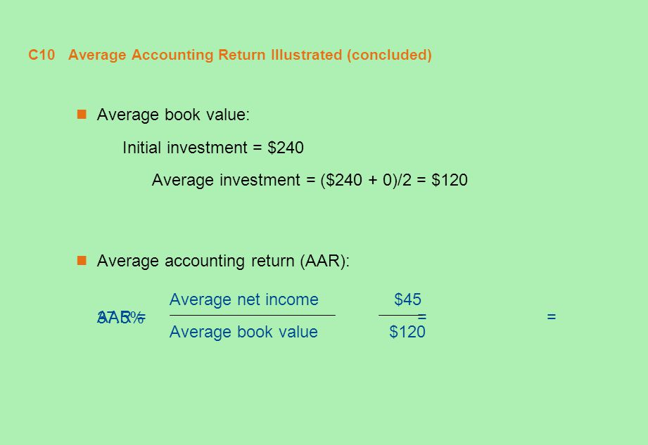 C11 Internal Rate of Return Illustrated Initial outlay = -$200 Year Cash flow 1$ 50 2100 3150 Find the IRR such that NPV = 0 50 100 150 0 = -200 + + + (1+IRR) 1 (1+IRR) 2 (1+IRR) 3 50 100 150 200 = + + (1+IRR) 1 (1+IRR) 2 (1+IRR) 3