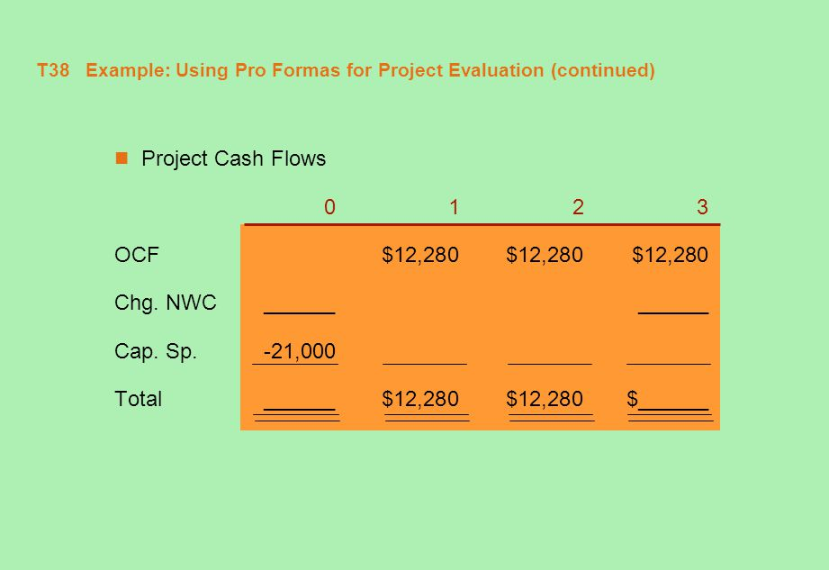 T39 Example: Using Pro Formas for Project Evaluation (continued) Project Cash Flows 0123 OCF$12,280$12,280$12,280 Chg.
