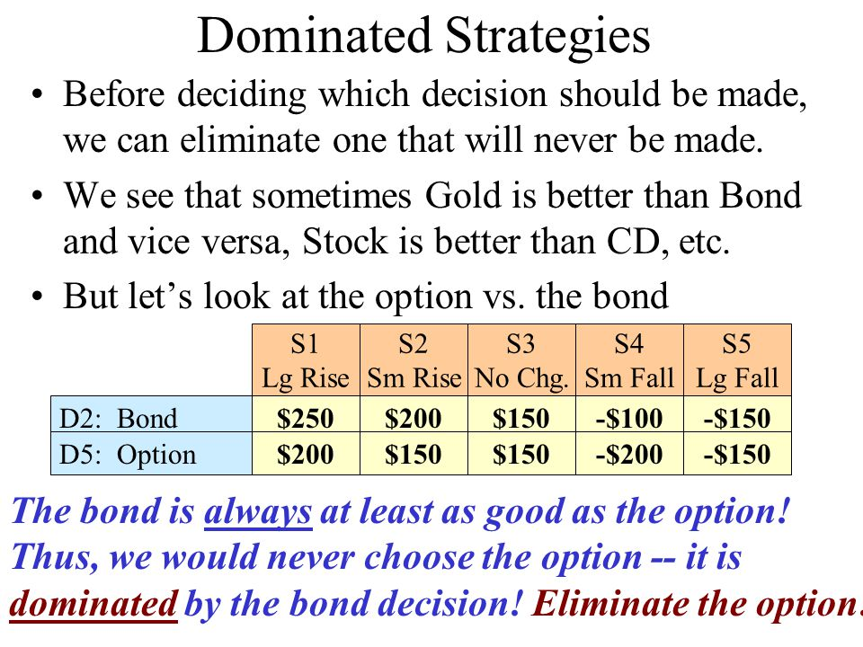 Dominated Strategies Before deciding which decision should be made, we can eliminate one that will never be made.