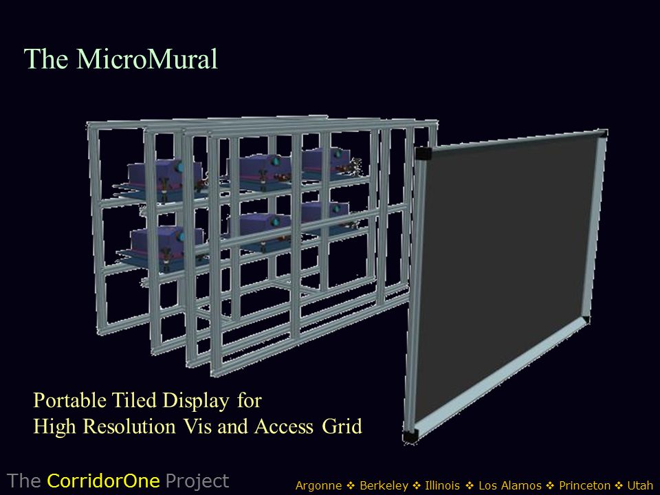 The CorridorOne Project Argonne  Berkeley  Illinois  Los Alamos  Princeton  Utah The MicroMural Portable Tiled Display for High Resolution Vis and Access Grid