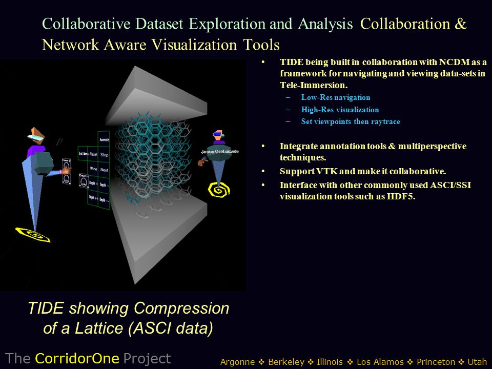 The CorridorOne Project Argonne  Berkeley  Illinois  Los Alamos  Princeton  Utah Collaborative Dataset Exploration and Analysis Collaboration & Network Aware Visualization Tools TIDE being built in collaboration with NCDM as a framework for navigating and viewing data-sets in Tele-Immersion.