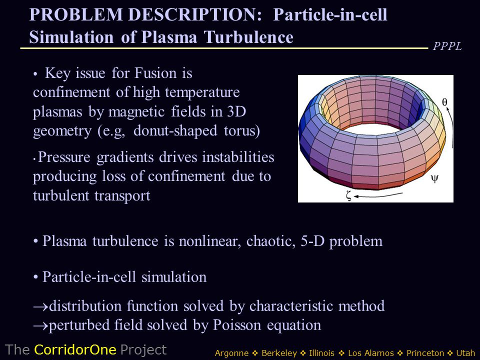 The CorridorOne Project Argonne  Berkeley  Illinois  Los Alamos  Princeton  Utah PROBLEM DESCRIPTION: Particle-in-cell Simulation of Plasma Turbulence PPPL Key issue for Fusion is confinement of high temperature plasmas by magnetic fields in 3D geometry (e.g, donut-shaped torus) Pressure gradients drives instabilities producing loss of confinement due to turbulent transport Plasma turbulence is nonlinear, chaotic, 5-D problem Particle-in-cell simulation  distribution function solved by characteristic method  perturbed field solved by Poisson equation