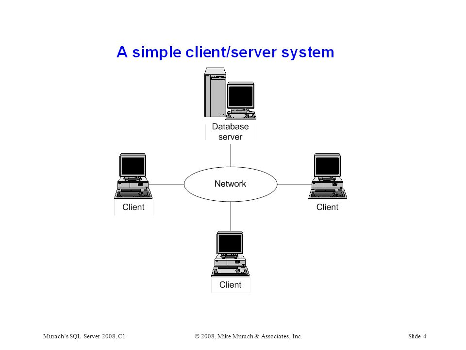 Murach's SQL Server 2008, C1© 2008, Mike Murach & Associates, Inc.Slide 4