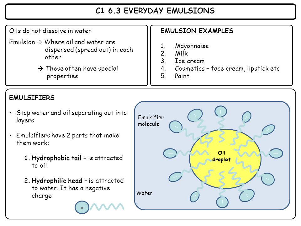 C1 6.3 EVERYDAY EMULSIONS Oils do not dissolve in water Emulsion  Where oil and water are dispersed (spread out) in each other  These often have spe