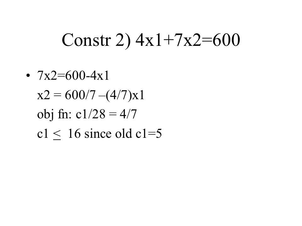 Constr 2) 4x1+7x2=600 7x2=600-4x1 x2 = 600/7 –(4/7)x1 obj fn: c1/28 = 4/7 c1 < 16 since old c1=5