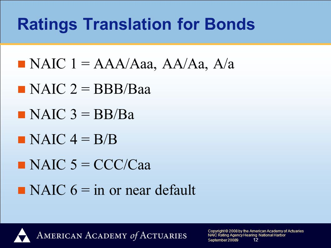 Copyright © 2008 by the American Academy of Actuaries NAIC Rating Agency Hearing National Harbor September 20089 12 Ratings Translation for Bonds NAIC 1 = AAA/Aaa, AA/Aa, A/a NAIC 2 = BBB/Baa NAIC 3 = BB/Ba NAIC 4 = B/B NAIC 5 = CCC/Caa NAIC 6 = in or near default