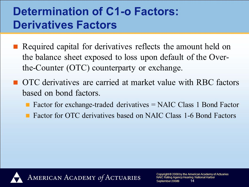 Copyright © 2008 by the American Academy of Actuaries NAIC Rating Agency Hearing National Harbor September 20089 14 Determination of C1-o Factors: Derivatives Factors Required capital for derivatives reflects the amount held on the balance sheet exposed to loss upon default of the Over- the-Counter (OTC) counterparty or exchange.
