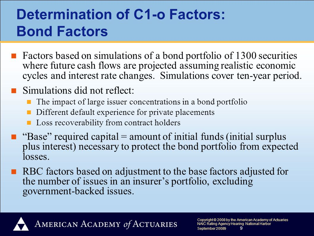 Copyright © 2008 by the American Academy of Actuaries NAIC Rating Agency Hearing National Harbor September 20089 9 Determination of C1-o Factors: Bond Factors Factors based on simulations of a bond portfolio of 1300 securities where future cash flows are projected assuming realistic economic cycles and interest rate changes.