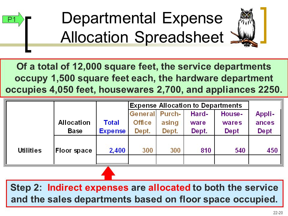 Departmental Expense Allocation Spreadsheet Step 2: Indirect expenses are allocated to both the service and the sales departments based on floor space occupied.