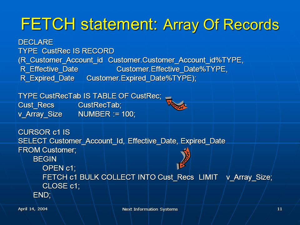 April 14, 2004 Next Information Systems 11 FETCH statement: Array Of Records DECLARE TYPE CustRec IS RECORD (R_Customer_Account_id Customer.Customer_A