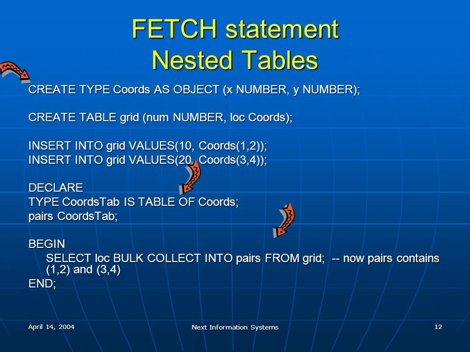 April 14, 2004 Next Information Systems 12 FETCH statement Nested Tables CREATE TYPE Coords AS OBJECT (x NUMBER, y NUMBER); CREATE TABLE grid (num NUM