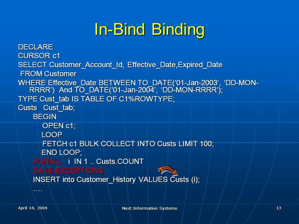 April 14, 2004 Next Information Systems 13 In-Bind Binding DECLARE CURSOR c1 SELECT Customer_Account_Id, Effective_Date,Expired_Date FROM Customer FRO