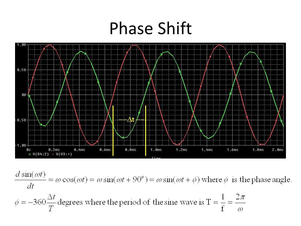 Phase Shift  t 