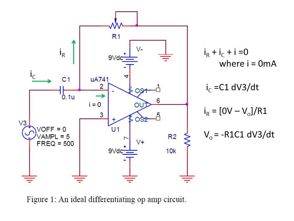 iCiC i = 0 iRiR i R + i C + i =0 where i = 0mA i C =C1 dV3/dt i R = [0V – V o ]/R1 V o = -R1C1 dV3/dt