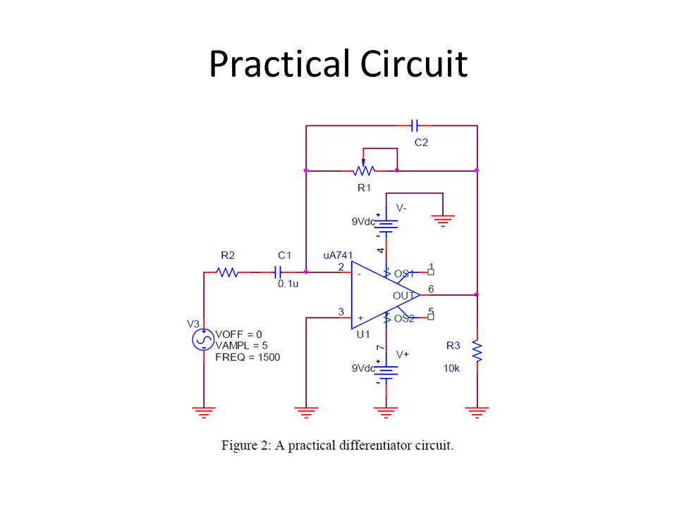 Why Two Different Circuits If the input contains electronic noise with high frequency components, the magnitude of the high frequency components will be amplified significantly over the signal of interest and the system likely will become unstable.