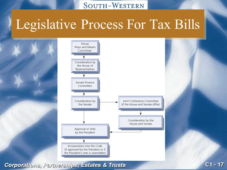 C1 - 17 Corporations, Partnerships, Estates & Trusts Legislative Process For Tax Bills