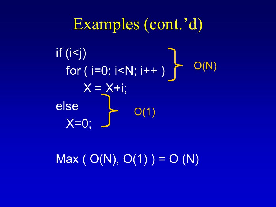 i = 0; while (i<N) { X=X+Y; // O(1) result = mystery(X); // O(N), just an example... i++; // O(1) } The body of the while loop: O(N) Loop is executed: