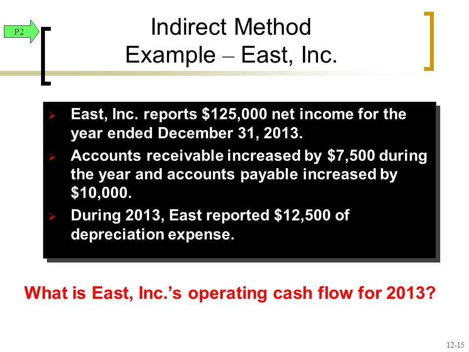  East, Inc. reports $125,000 net income for the year ended December 31, 2013.