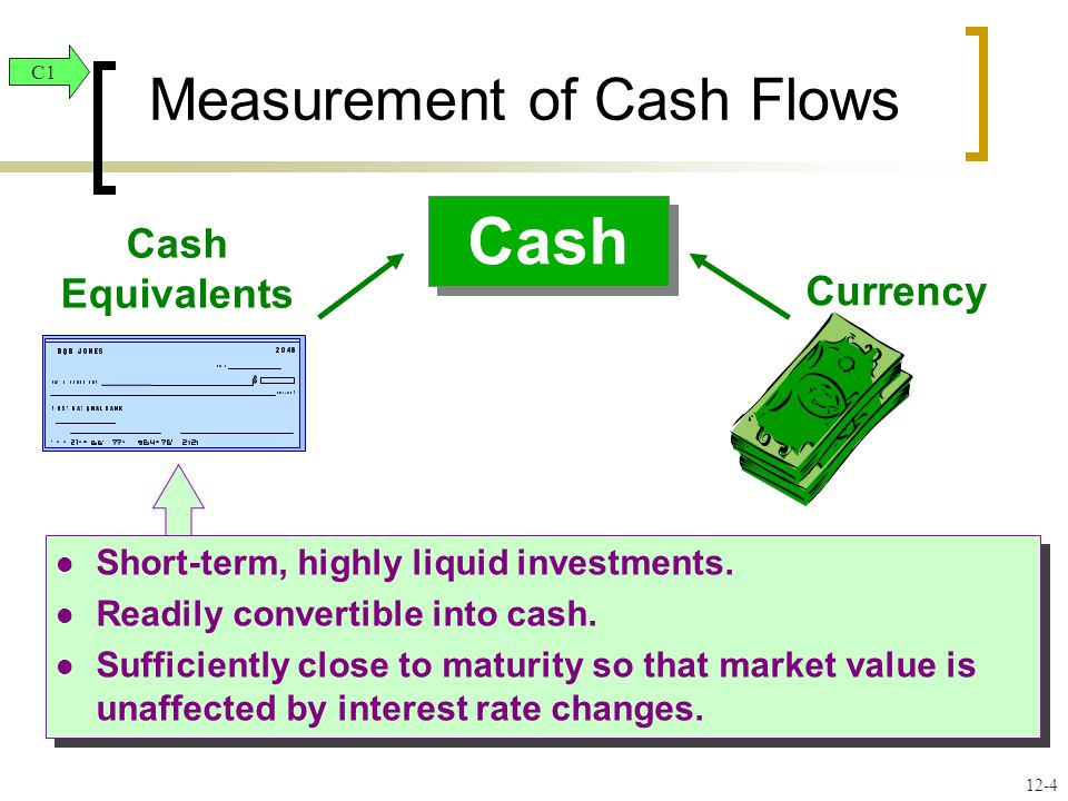 The statement of cash flows includes the following three sections: 1.