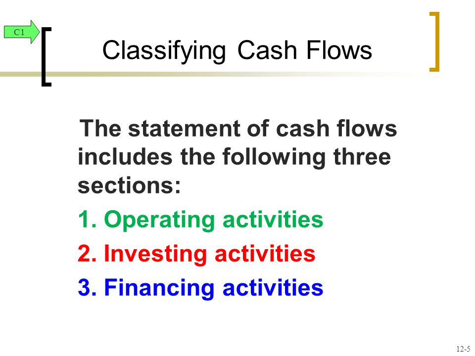 Outflows Salaries and wages Payments to suppliers Taxes and fines Interest paid to lenders Other Outflows Salaries and wages Payments to suppliers Taxes and fines Interest paid to lenders Other Inflows Receipts from customers Cash dividends received Interest from borrowers Other Inflows Receipts from customers Cash dividends received Interest from borrowers Other Operating Activities C1 12-6