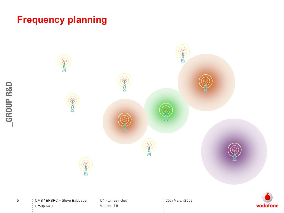 C1 - Unrestricted Version 1.0 Group R&D CMS / EPSRC – Steve Babbage525th March 2009 Frequency planning