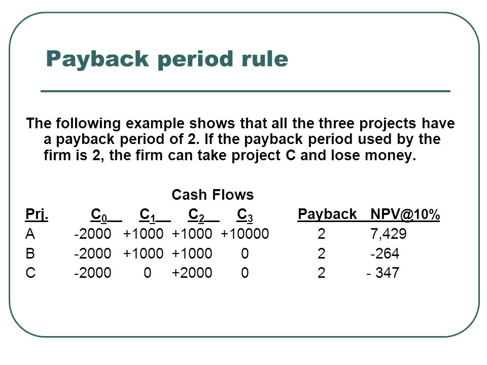 Payback period rule The following example shows that all the three projects have a payback period of 2.