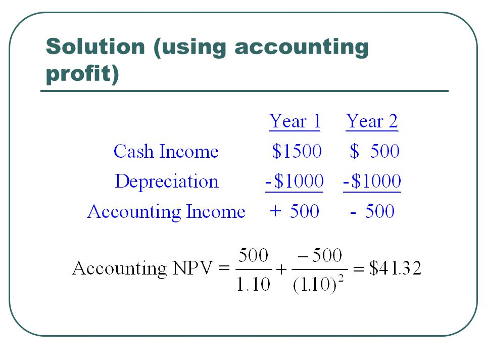 Solution (using accounting profit)