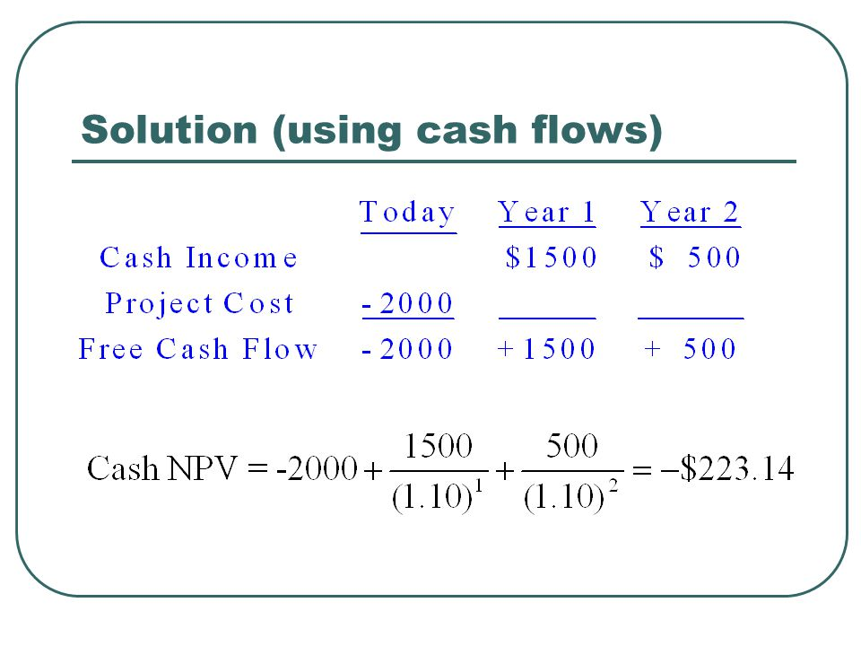 Solution (using cash flows)