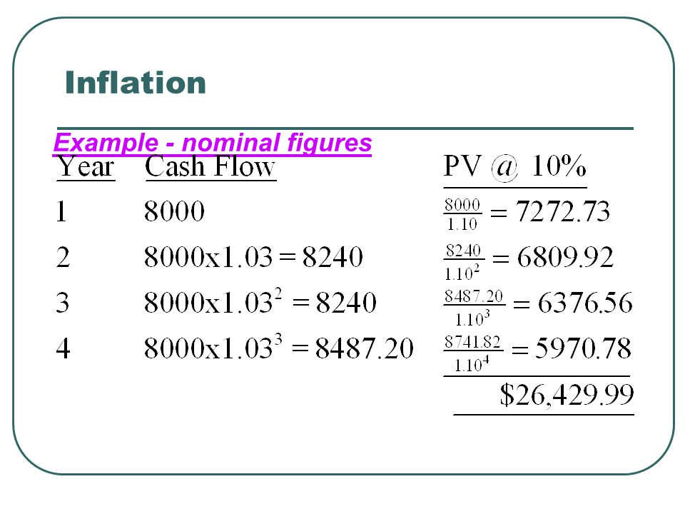 Inflation Example - nominal figures