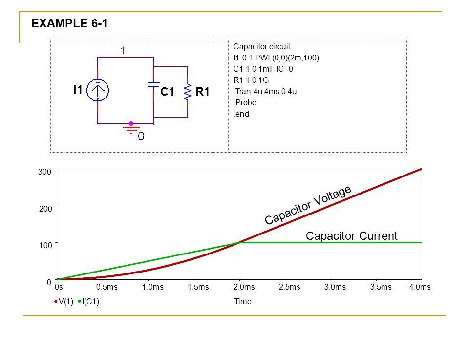 Time 0s0.5ms1.0ms1.5ms2.0ms2.5ms3.0ms I(C1) 0 -400m 400m V(1) -4.0 0 4.0 8.0 -10.0 Capacitor voltage Capacitor current Capacitor circuit.param pi=3.141592654 w=6000 V1 1 0 SIN(0 10 {w/(2*pi)} 0 0 90) ; cosine C1 1 0 5uF IC=10 R1 1 0 1G ; to satisfy PSpice requirement.Tran 3u 3m 0 3u.Probe.End EXAMPLE 6-2 V1 C1R1