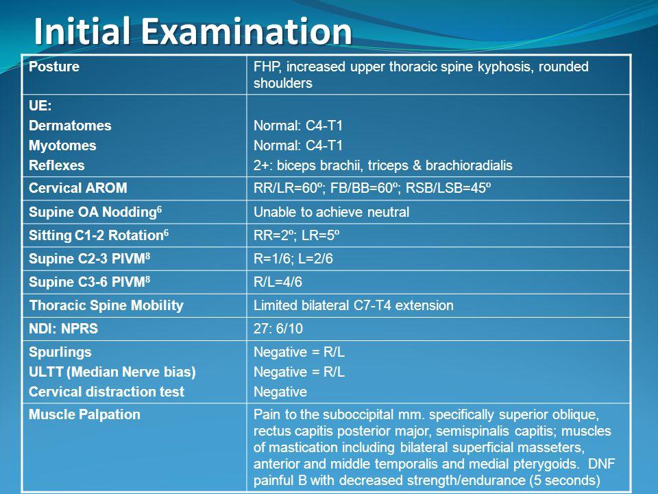 Initial Examination PostureFHP, increased upper thoracic spine kyphosis, rounded shoulders UE: Dermatomes Myotomes Reflexes Normal: C4-T1 2+: biceps brachii, triceps & brachioradialis Cervical AROMRR/LR=60º; FB/BB=60º; RSB/LSB=45º Supine OA Nodding 6 Unable to achieve neutral Sitting C1-2 Rotation 6 RR=2º; LR=5º Supine C2-3 PIVM 8 R=1/6; L=2/6 Supine C3-6 PIVM 8 R/L=4/6 Thoracic Spine MobilityLimited bilateral C7-T4 extension NDI: NPRS27: 6/10 Spurlings ULTT (Median Nerve bias) Cervical distraction test Negative = R/L Negative Muscle PalpationPain to the suboccipital mm.