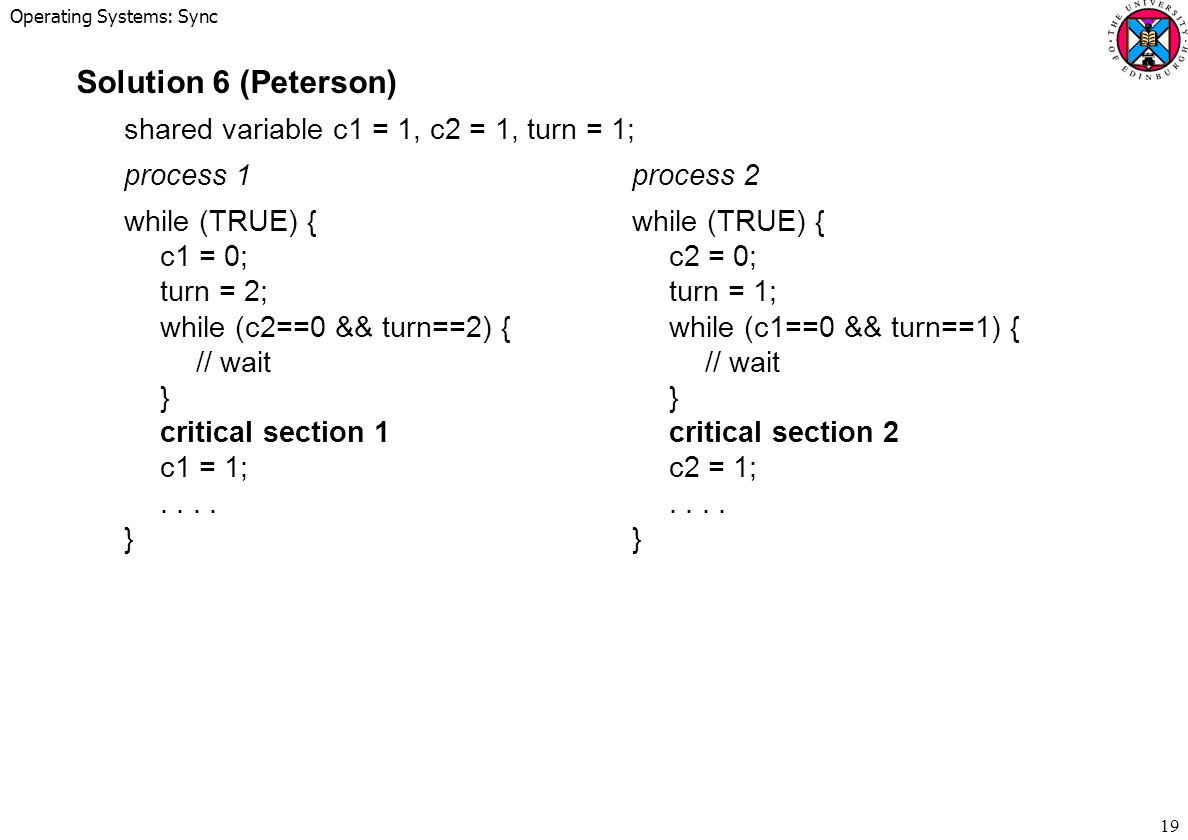 Operating Systems: Sync 19 Solution 6 (Peterson) shared variable c1 = 1, c2 = 1, turn = 1; process 1process 2 while (TRUE) {while (TRUE) { c1 = 0; c2 = 0; turn = 2;turn = 1; while (c2==0 && turn==2) {while (c1==0 && turn==1) { // wait// wait }} critical section 1critical section 2 c1 = 1;c2 = 1;........
