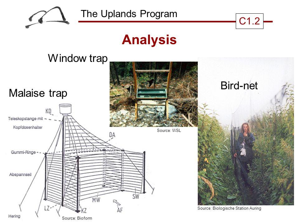 The Uplands Program C1.2 Analysis Bird-net Malaise trap Window trap Source: Bioform Source: WSL Source: Biologische Station Auring
