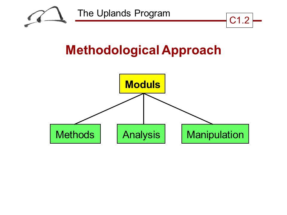 The Uplands Program C1.2 Methodological Approach Moduls MethodsAnalysisManipulation