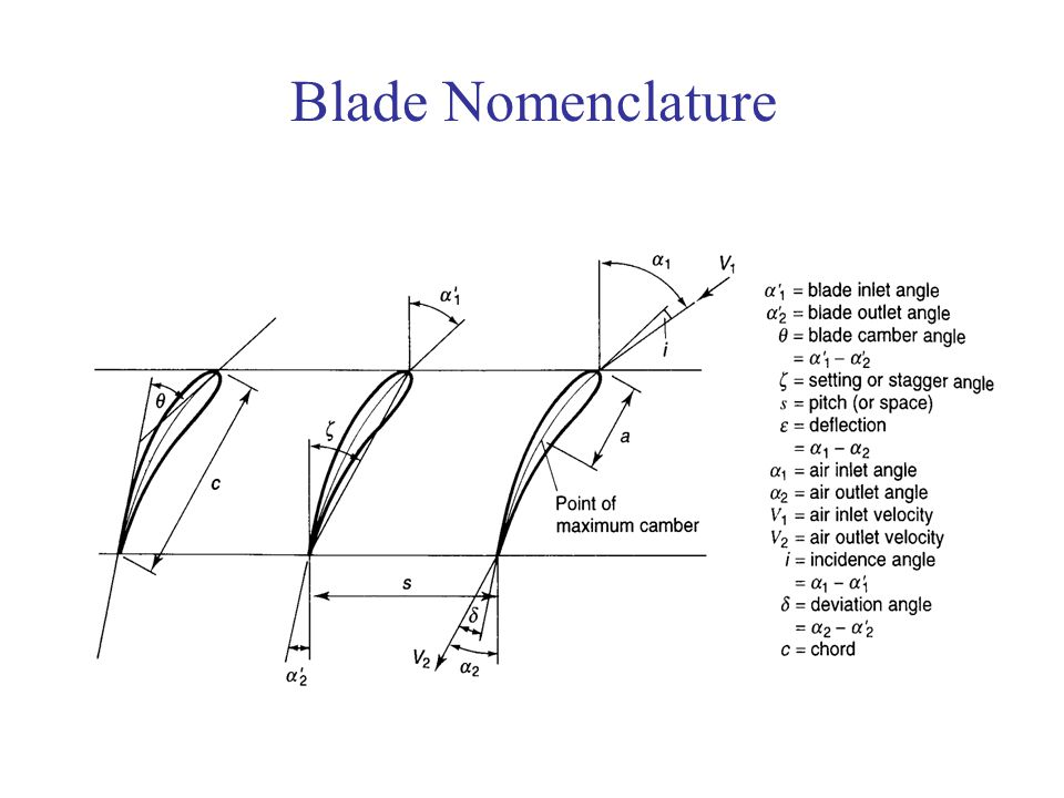 Axial Flow Turbine Applying principle of angular momentum From Equation (1) Steady-state energy equation: Thus:
