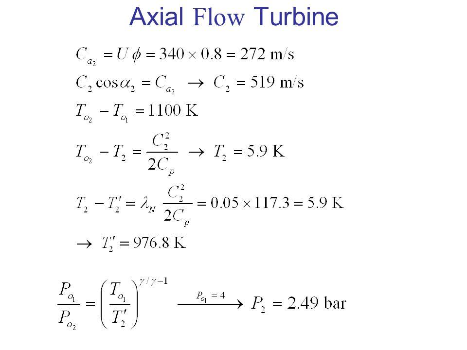 Axial Flow Turbine