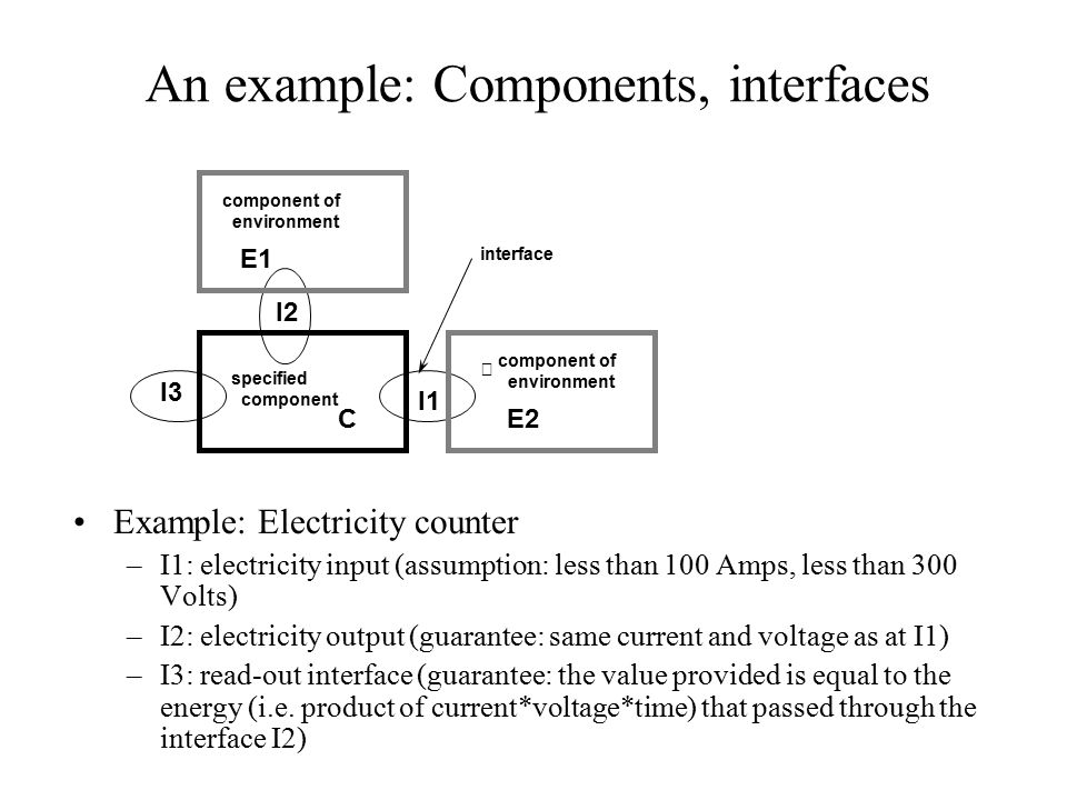 An example: Components, interfaces Example: Electricity counter –I1: electricity input (assumption: less than 100 Amps, less than 300 Volts) –I2: electricity output (guarantee: same current and voltage as at I1) –I3: read-out interface (guarantee: the value provided is equal to the energy (i.e.